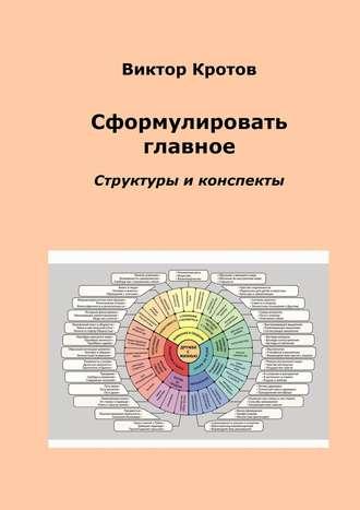 Виктор Кротов, Сформулировать главное. Структуры и конспекты