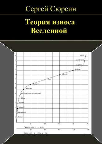 Сергей Сюрсин, Теория износа Вселенной