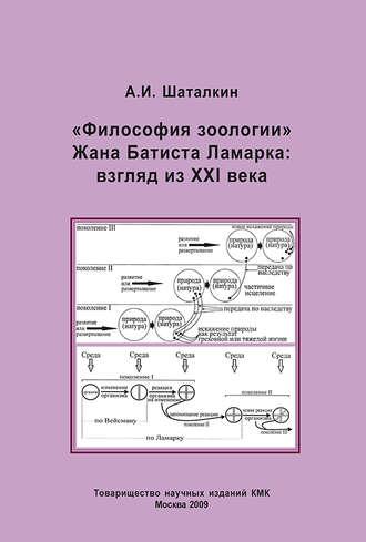 Анатолий Шаталкин, «Философия зоологии» Жана Батиста Ламарка: взгляд из XXI века