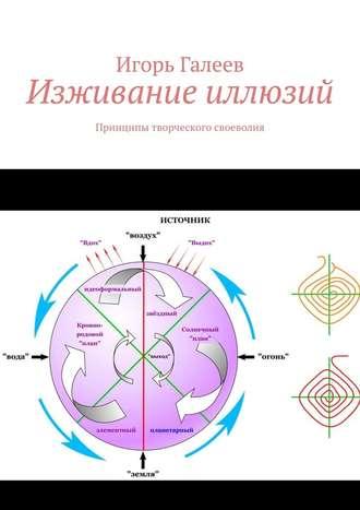 Игорь Галеев, Изживание иллюзий. Принципы творческого своеволия