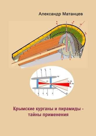 Александр Матанцев, Крымские курганы ипирамиды– тайны применения
