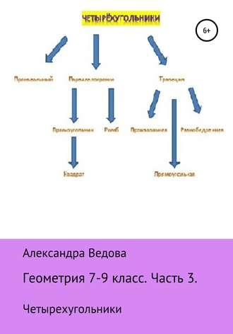 Александра Ведова, Геометрия 7-9 класс. Часть 3