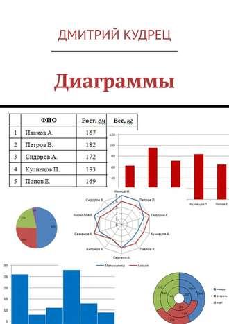 Дмитрий Кудрец, Диаграммы