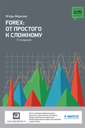 Игорь Морозов, Forex: От простого к сложному